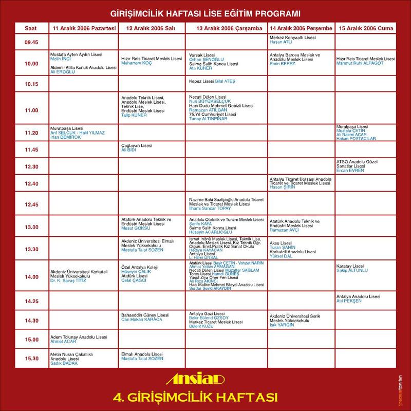 ANSİAD GİRİŞİMCİLİK GÜNLERİ 2006