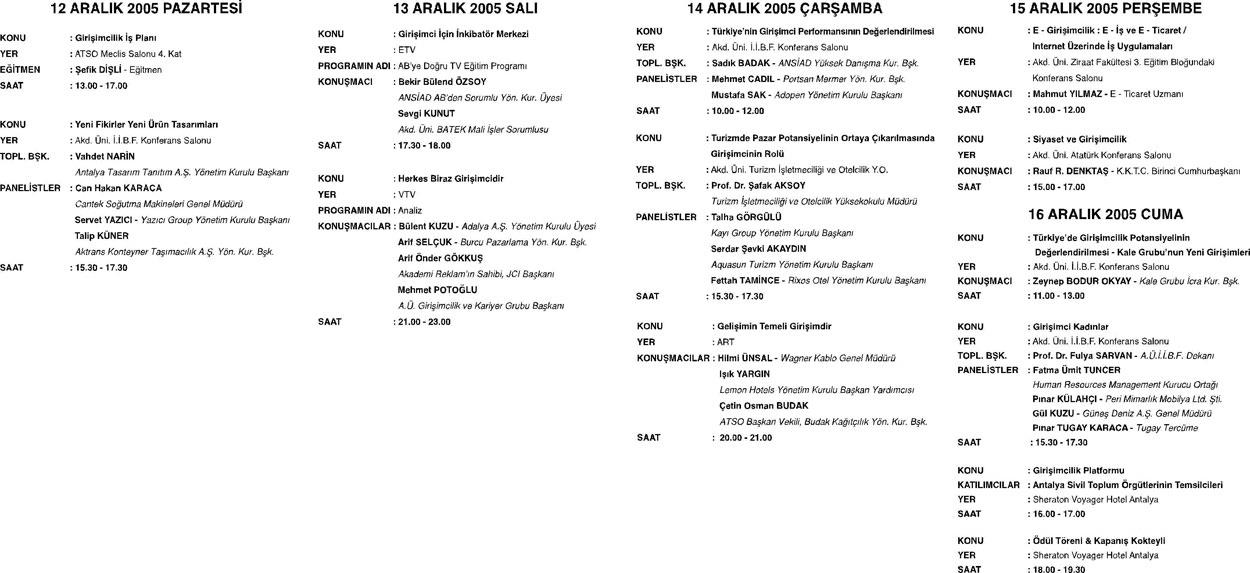 ANSİAD GİRİŞİMCİLİK GÜNLERİ 2005